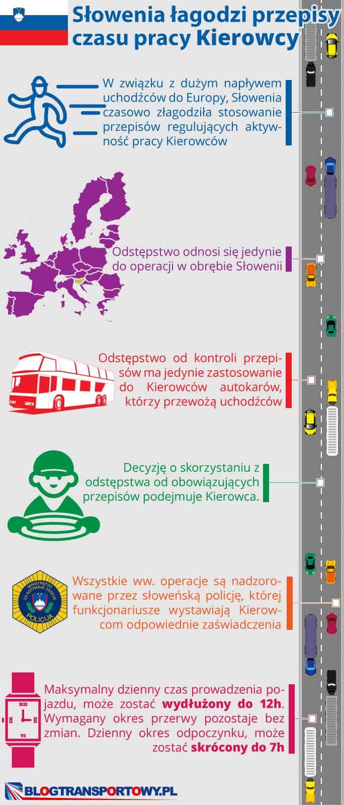 Słowenia łagodzi czas pracy Kierowców