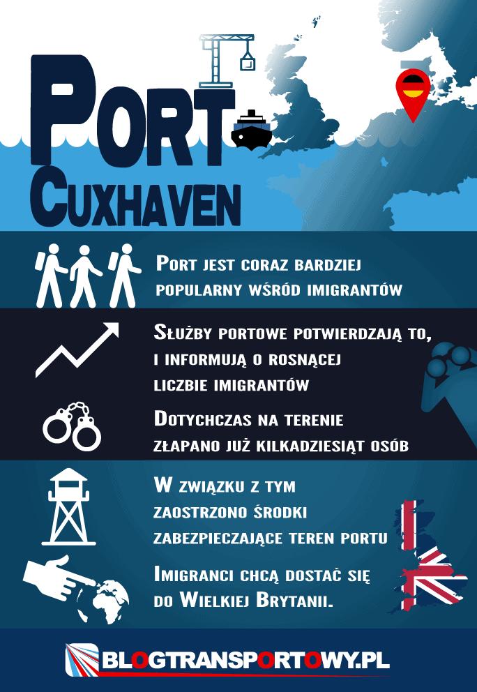 W niemieckim porcie Cuxhaven pojawia się coraz więcej nielegalnych imigrantów