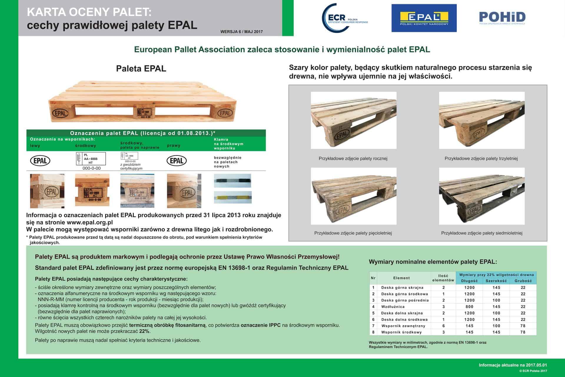 kryteria oceny palet EPAL