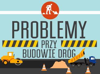 problemy przy budowie dróg