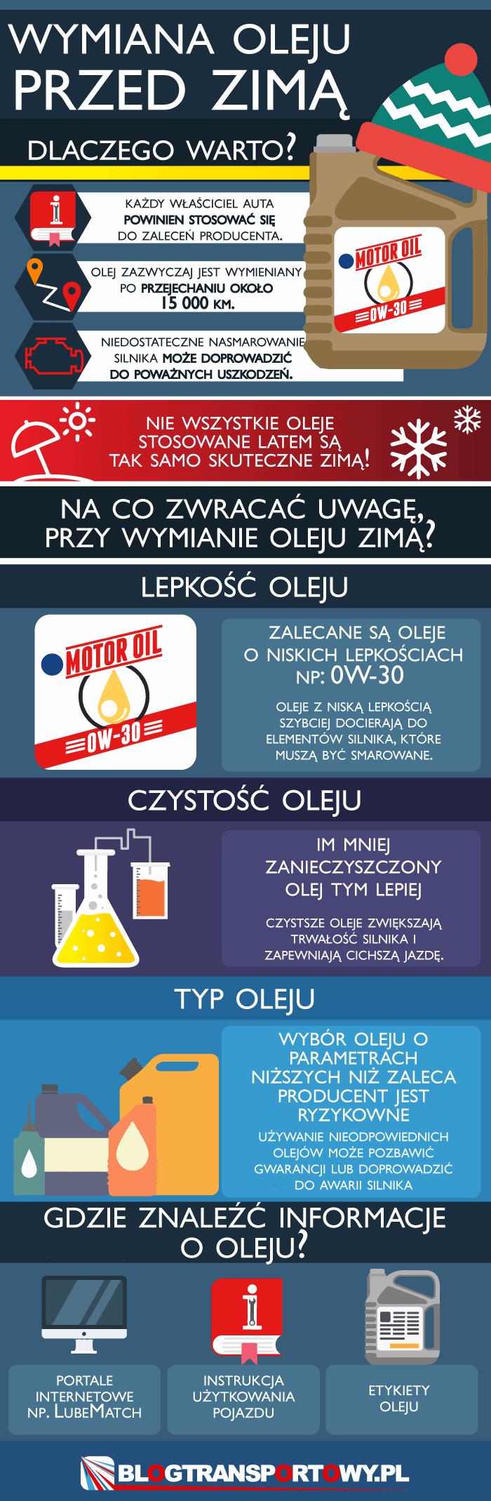 Dlaczego warto wymienić olej przed zimą?