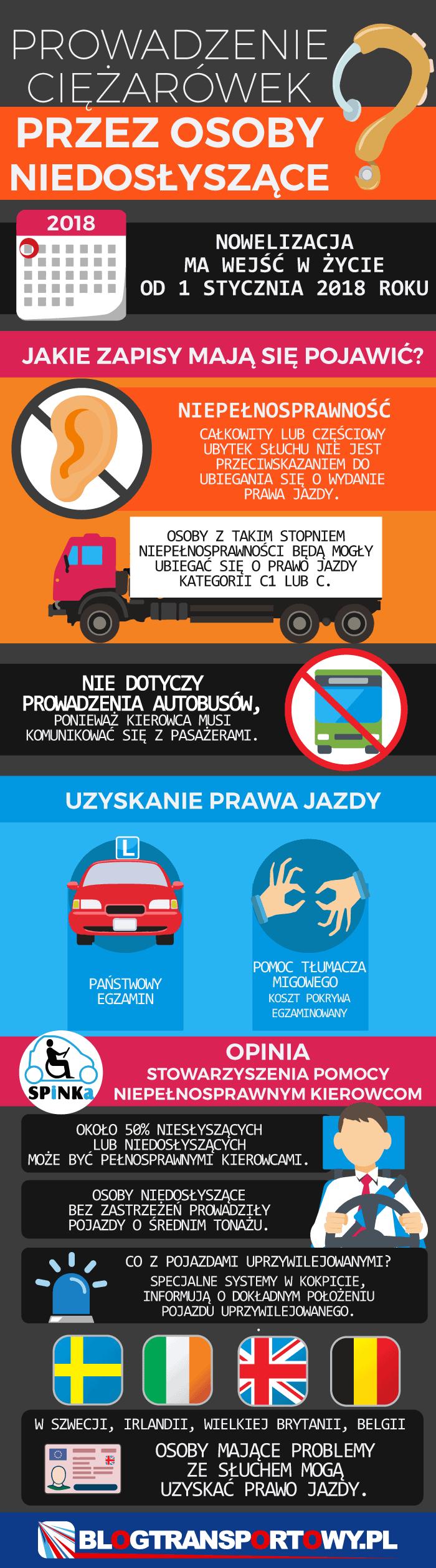 Prowadzenie ciężarówek przez osoby niedosłyszące
