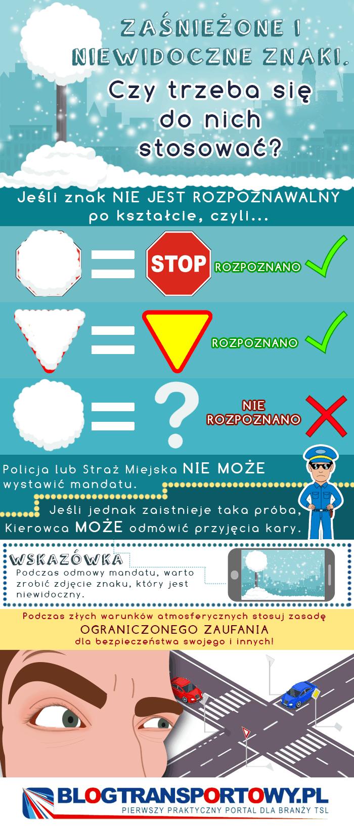 Niewidoczne znaki drogowe - czy trzeba się do nich stosować?